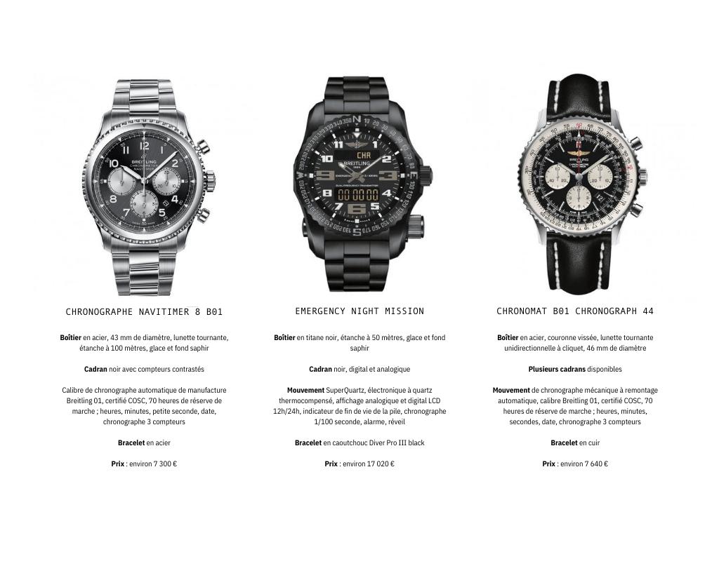marque de montre de luxe connu